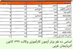 انتخاب استاندار آزمون وکالت بنیاد ملی نخبگان