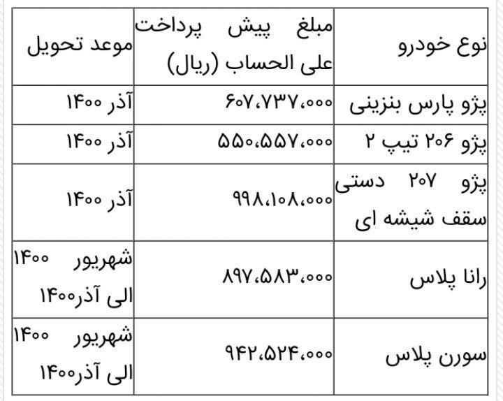 🔺شرایط پیش فروش و قیمت محصولات جدید ایران خودرو اعلام شد